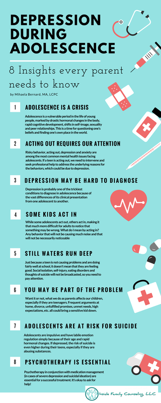 Depression during adolescence infographic: 8 Insights every parent needs to know