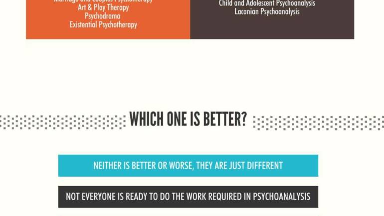 Psychoanalysis versus Psychotherapy: What's the difference?